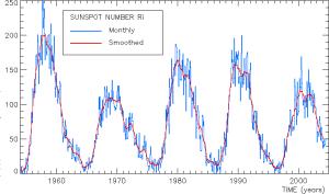 solar-cycle_sun
